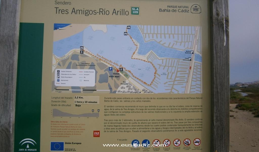 Mapa del recorrido al inicio del sendero